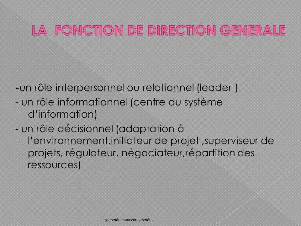 - un rôle interpersonnel ou relationnel (leader ) - un rôle informationnel (centre du système dinformation) - un rôle décisionnel (adaptation à lenvironnement,initiateur de projet,superviseur de projets, régulateur, négociateur,répartition des ressources) Apprendre pour entreprendre