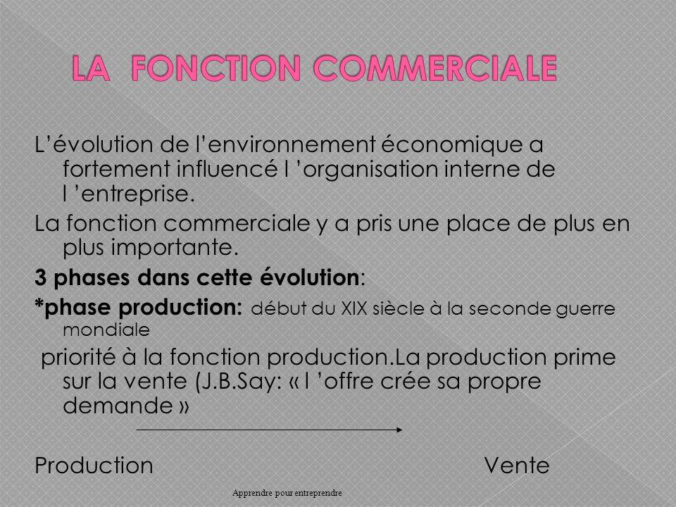 Lévolution de lenvironnement économique a fortement influencé l organisation interne de l entreprise.