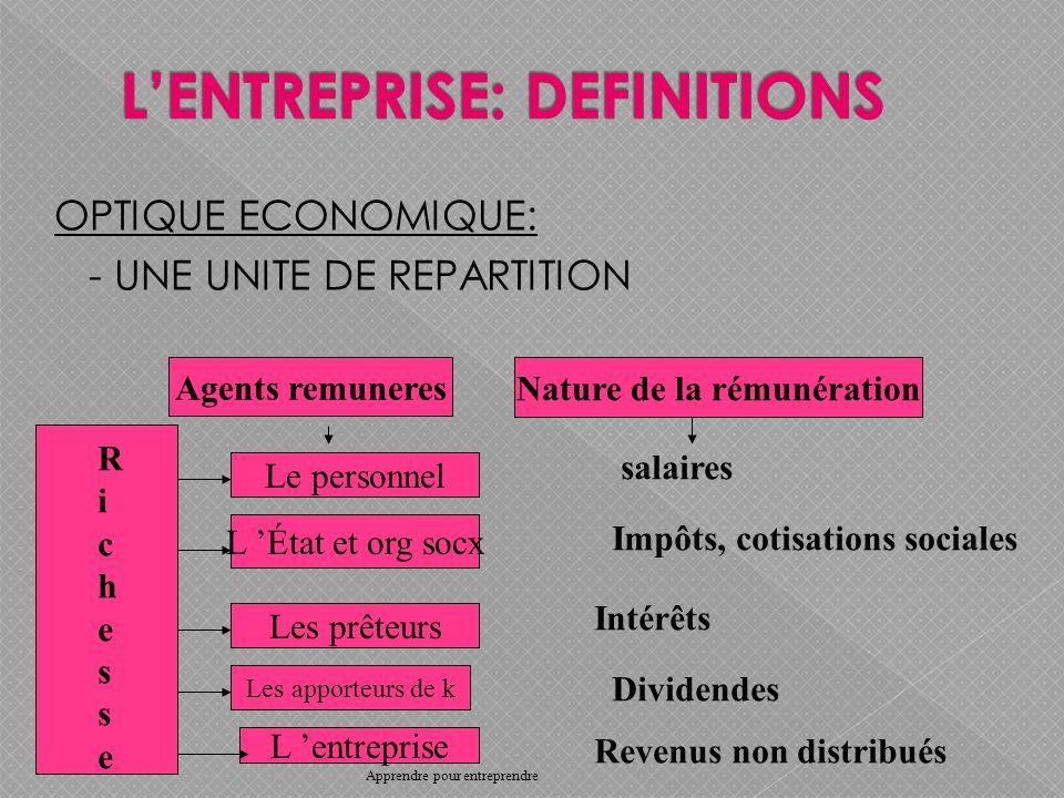 Les propriétés de lorganisation bureaucratique - La structure hiérarchique et les compétences de chaque emploi sont clairement définis.