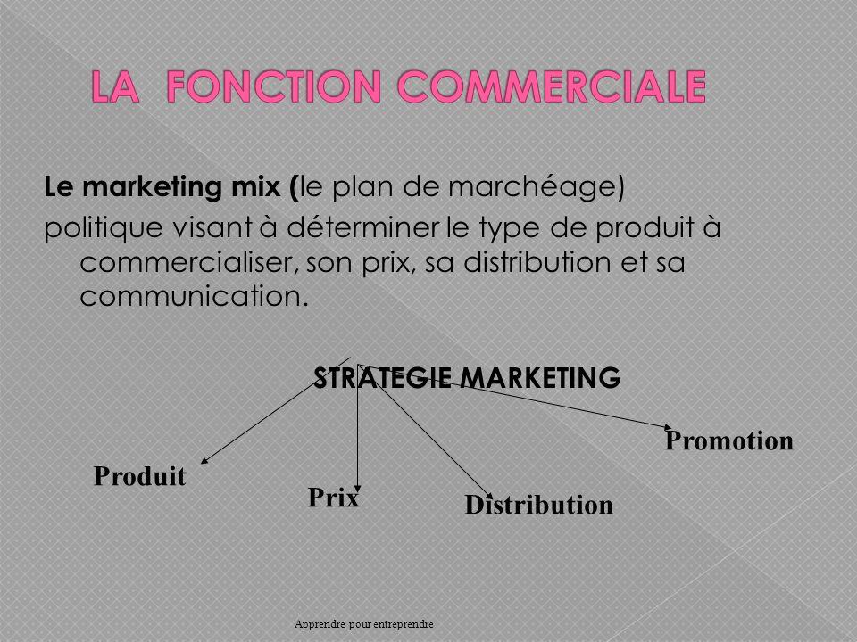 Le marketing mix ( le plan de marchéage) politique visant à déterminer le type de produit à commercialiser, son prix, sa distribution et sa communication.