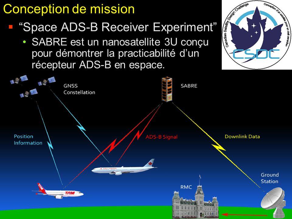Space ADS-B Receiver Experiment SABRE est un nanosatellite 3U conçu pour démontrer la practicabilité dun récepteur ADS-B en espace. Conception de miss
