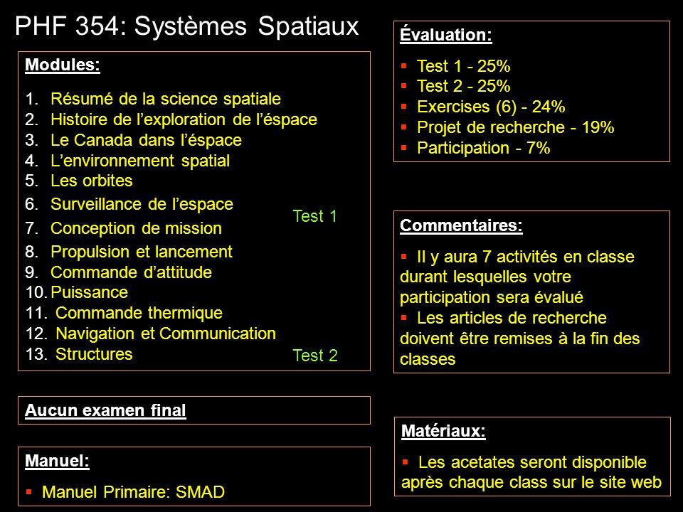 PHF 354: Systèmes Spatiaux Manuel: Manuel Primaire: SMAD Modules: 1.Résumé de la science spatiale 2.Histoire de lexploration de léspace 3.Le Canada da