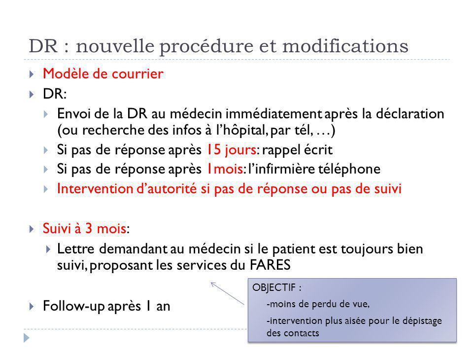 1.Evaluer le risque de contamination 2. Qui sont les contacts.
