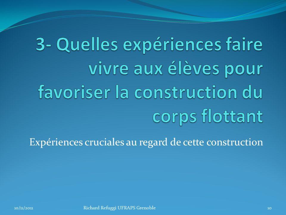 Expériences cruciales au regard de cette construction 10Richard Refuggi UFRAPS Grenoble10/11/2011