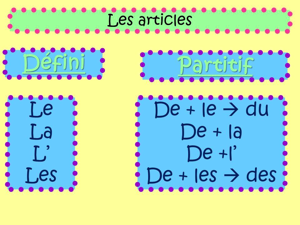 Les articles Défini Partitif Le La L Les De + le du De + la De +l De + les des