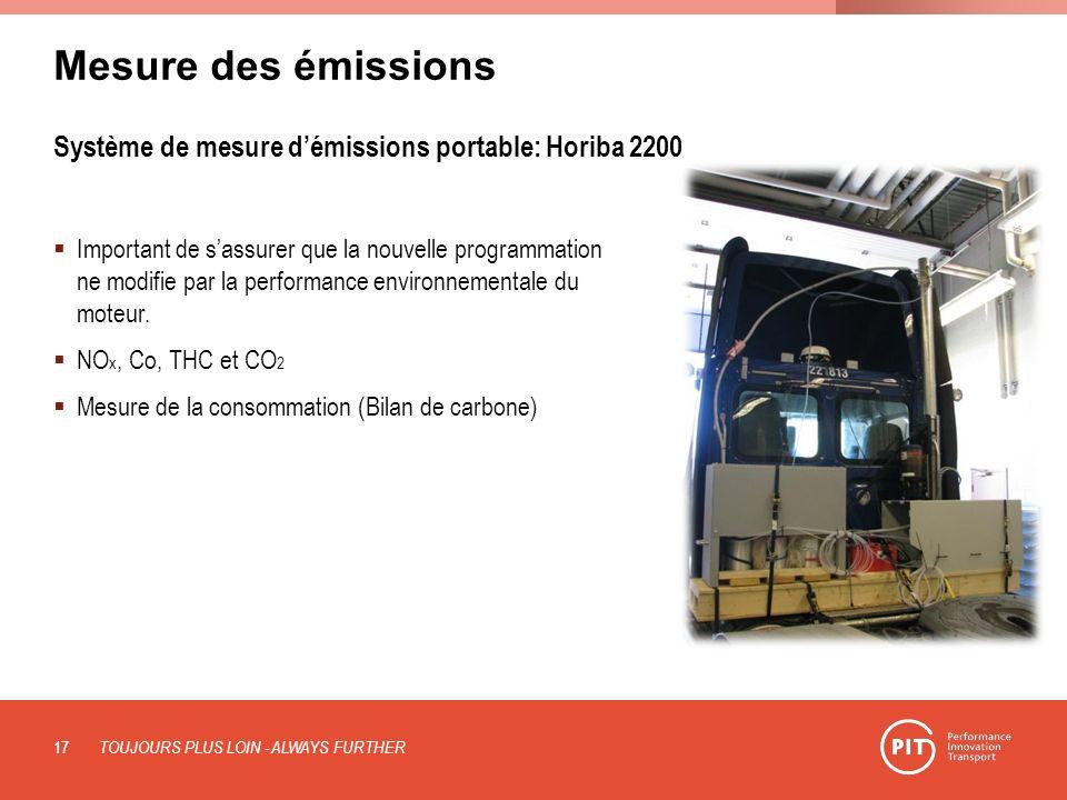 Mesure des émissions Système de mesure démissions portable: Horiba 2200 Important de sassurer que la nouvelle programmation ne modifie par la performance environnementale du moteur.