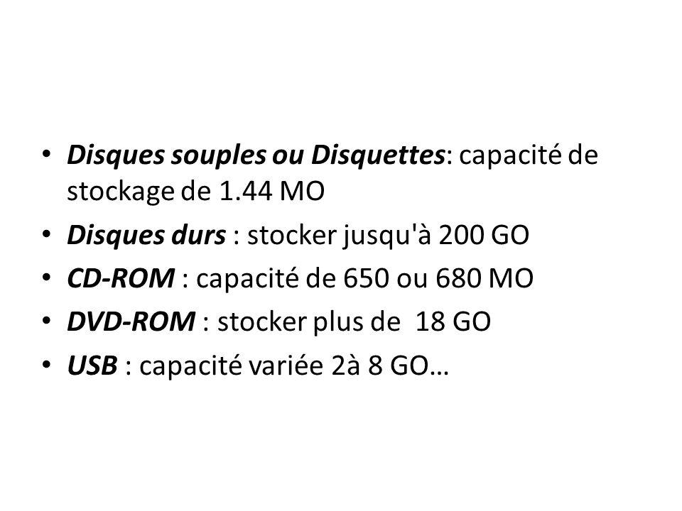 Disques souples ou Disquettes: capacité de stockage de 1.44 MO Disques durs : stocker jusqu à 200 GO CD-ROM : capacité de 650 ou 680 MO DVD-ROM : stocker plus de 18 GO USB : capacité variée 2à 8 GO…