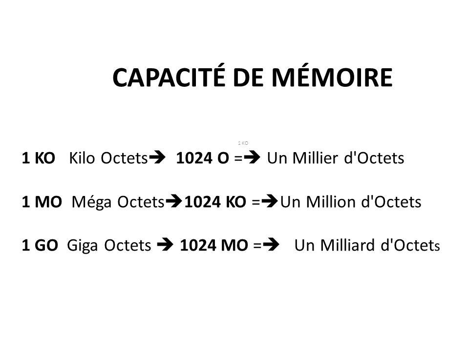 CAPACITÉ DE MÉMOIRE 1 KO 1 KO Kilo Octets 1024 O = Un Millier d Octets 1 MO Méga Octets 1024 KO = Un Million d Octets 1 GO Giga Octets 1024 MO = Un Milliard d Octet s