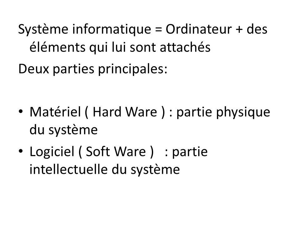 Système informatique = Ordinateur + des éléments qui lui sont attachés Deux parties principales: Matériel ( Hard Ware ) : partie physique du système Logiciel ( Soft Ware ) : partie intellectuelle du système
