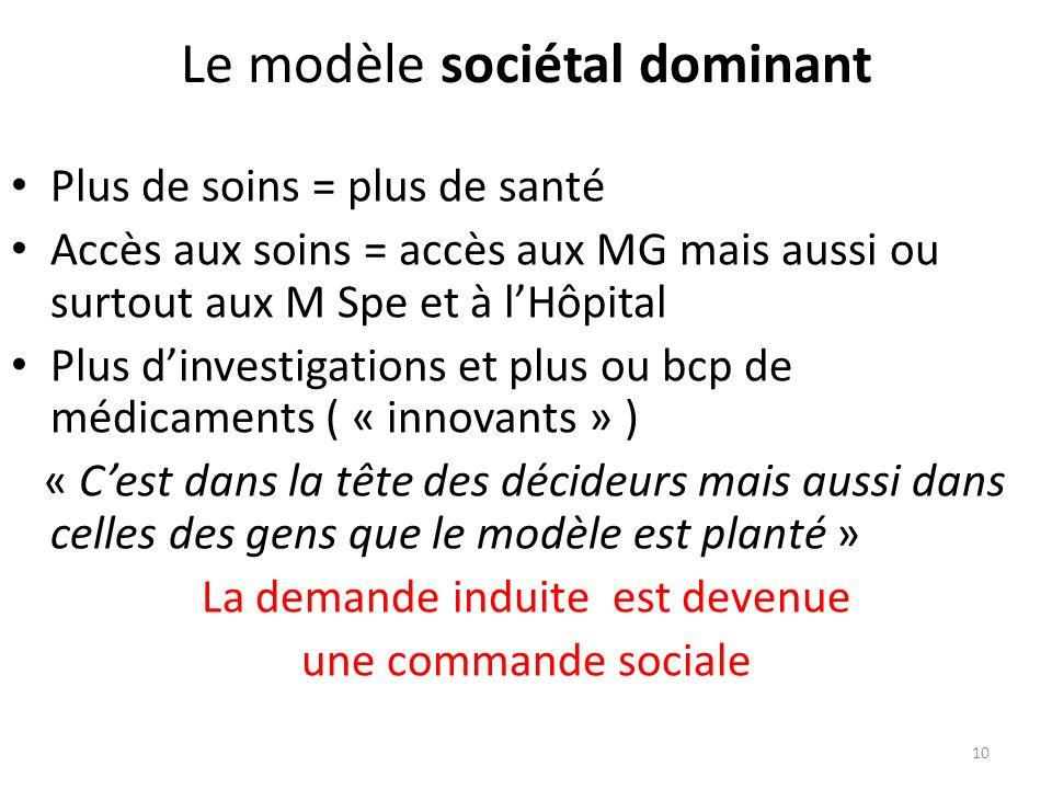 Le modèle sociétal dominant Plus de soins = plus de santé Accès aux soins = accès aux MG mais aussi ou surtout aux M Spe et à lHôpital Plus dinvestiga