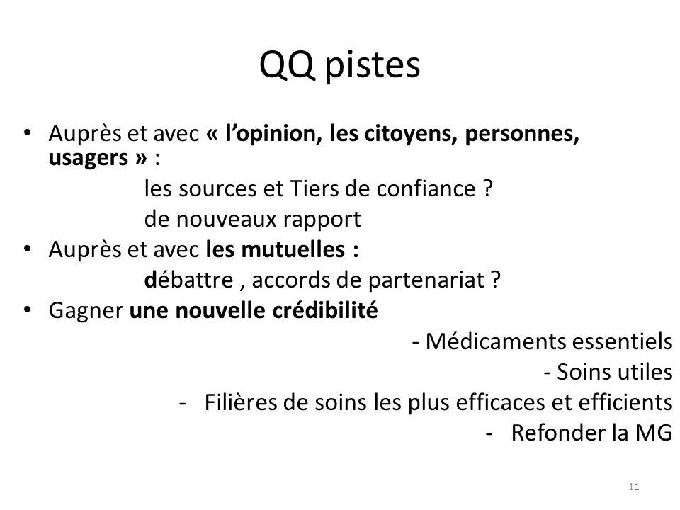 QQ pistes Auprès et avec « lopinion, les citoyens, personnes, usagers » : les sources et Tiers de confiance ? de nouveaux rapport Auprès et avec les m
