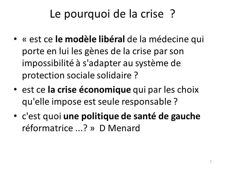 Le pourquoi de la crise ? « est ce le modèle libéral de la médecine qui porte en lui les gènes de la crise par son impossibilité à s'adapter au systèm