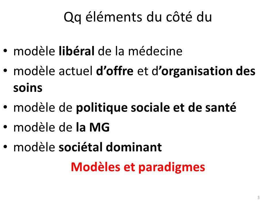 Qq éléments du côté du modèle libéral de la médecine modèle actuel doffre et dorganisation des soins modèle de politique sociale et de santé modèle de