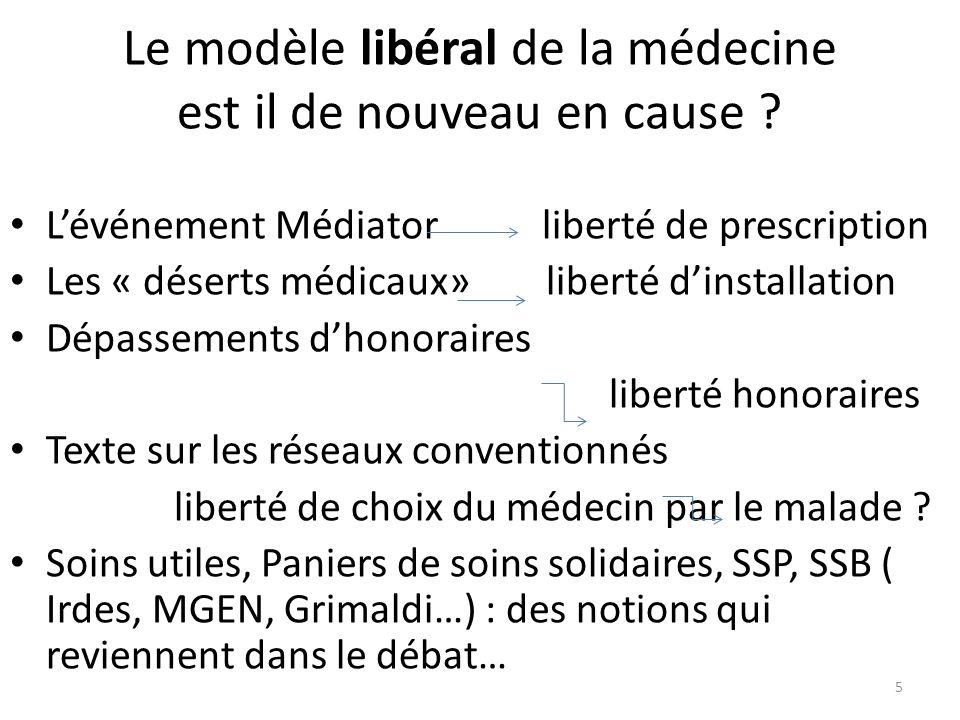 Le modèle libéral de la médecine est il de nouveau en cause ? Lévénement Médiator liberté de prescription Les « déserts médicaux» liberté dinstallatio