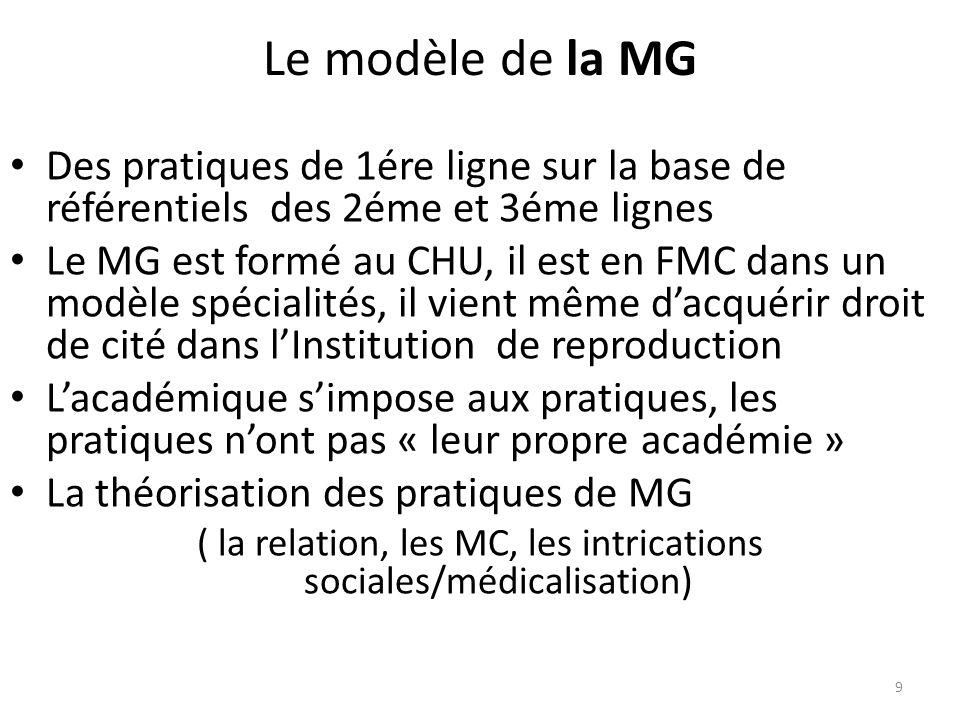 Le modèle de la MG Des pratiques de 1ére ligne sur la base de référentiels des 2éme et 3éme lignes Le MG est formé au CHU, il est en FMC dans un modèl