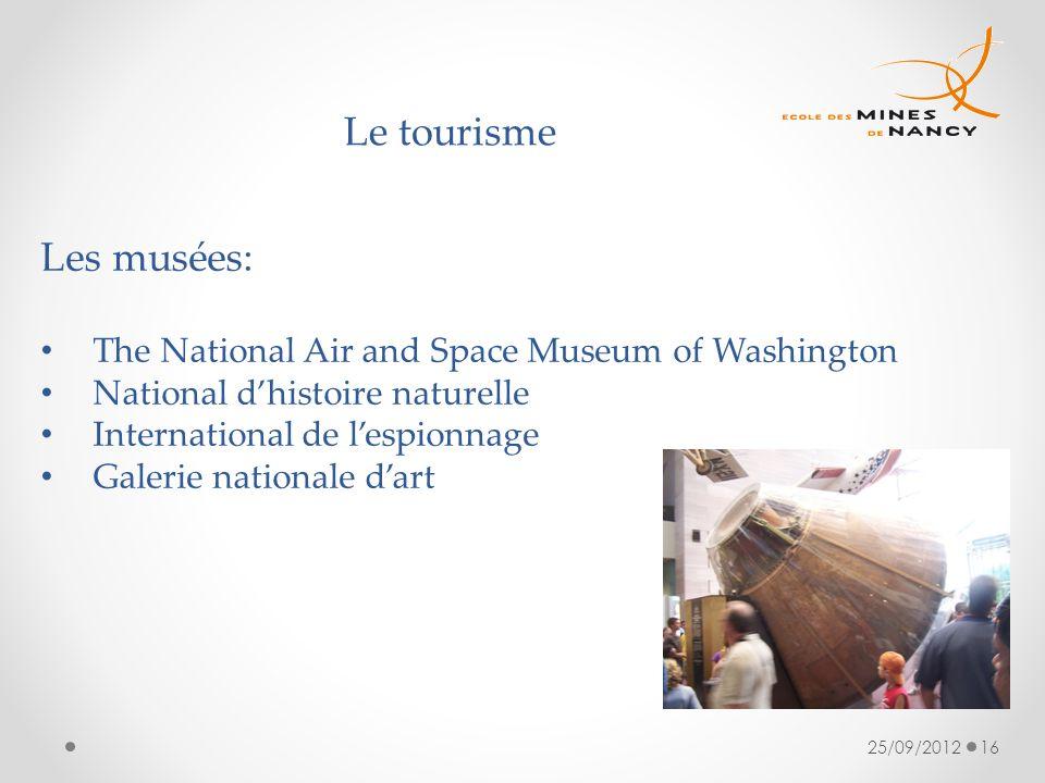 25/09/201216 Le tourisme Les musées: The National Air and Space Museum of Washington National dhistoire naturelle International de lespionnage Galerie