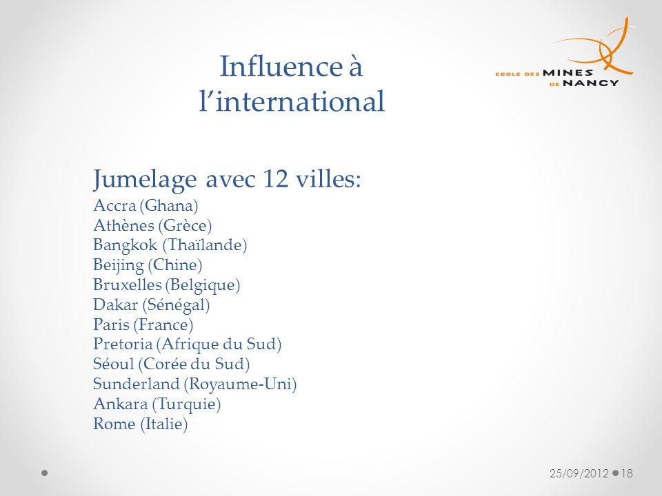 25/09/201218 Influence à linternational Jumelage avec 12 villes: Accra (Ghana) Athènes (Grèce) Bangkok (Thaïlande) Beijing (Chine) Bruxelles (Belgique