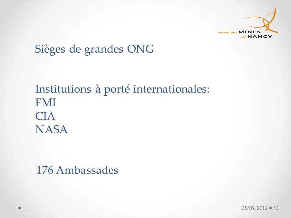 25/09/201219 Sièges de grandes ONG Institutions à porté internationales: FMI CIA NASA 176 Ambassades