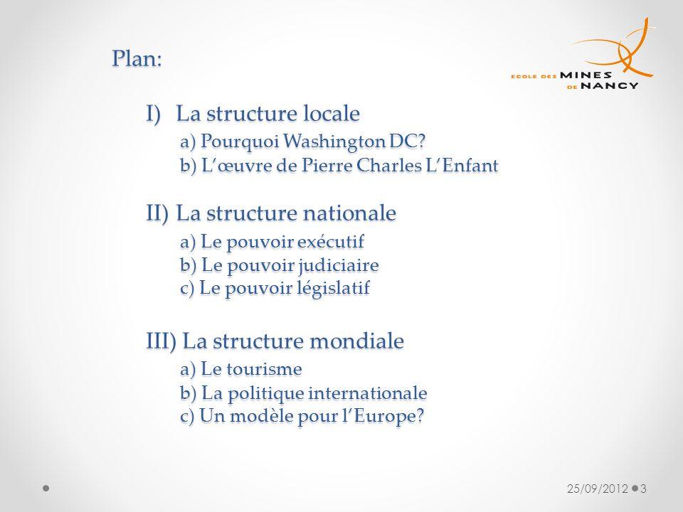 3 Plan: I)La structure locale a) Pourquoi Washington DC? b) Lœuvre de Pierre Charles LEnfant II)La structure nationale a) Le pouvoir exécutif b) Le po