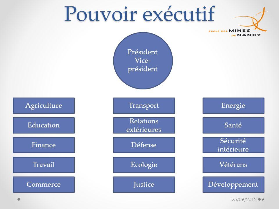 Ministère de la justice 25/09/201210