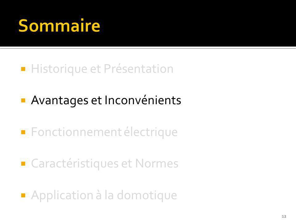 Historique et Présentation Avantages et Inconvénients Fonctionnement électrique Caractéristiques et Normes Application à la domotique 12