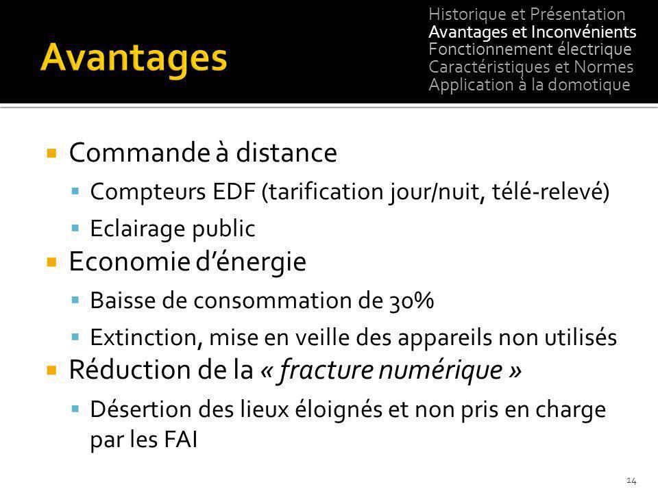 Commande à distance Compteurs EDF (tarification jour/nuit, télé-relevé) Eclairage public Economie dénergie Baisse de consommation de 30% Extinction, m