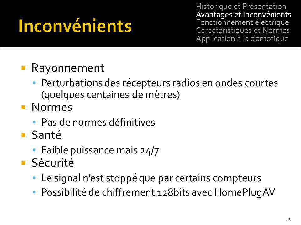 Rayonnement Perturbations des récepteurs radios en ondes courtes (quelques centaines de mètres) Normes Pas de normes définitives Santé Faible puissanc