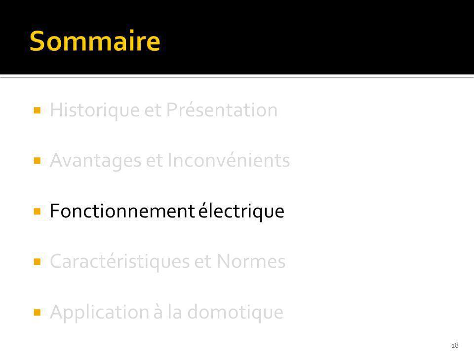 Historique et Présentation Avantages et Inconvénients Fonctionnement électrique Caractéristiques et Normes Application à la domotique 18