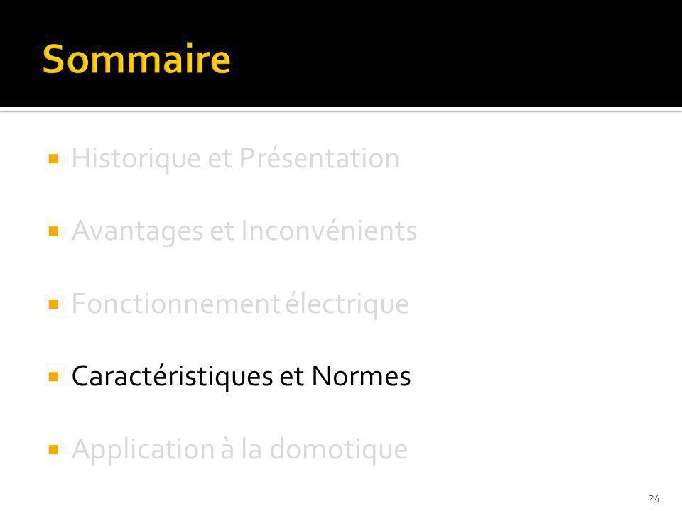 Historique et Présentation Avantages et Inconvénients Fonctionnement électrique Caractéristiques et Normes Application à la domotique 24