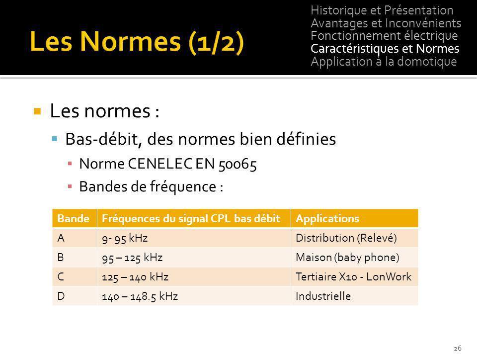 Les normes : Bas-débit, des normes bien définies Norme CENELEC EN 50065 Bandes de fréquence : BandeFréquences du signal CPL bas débitApplications A9-