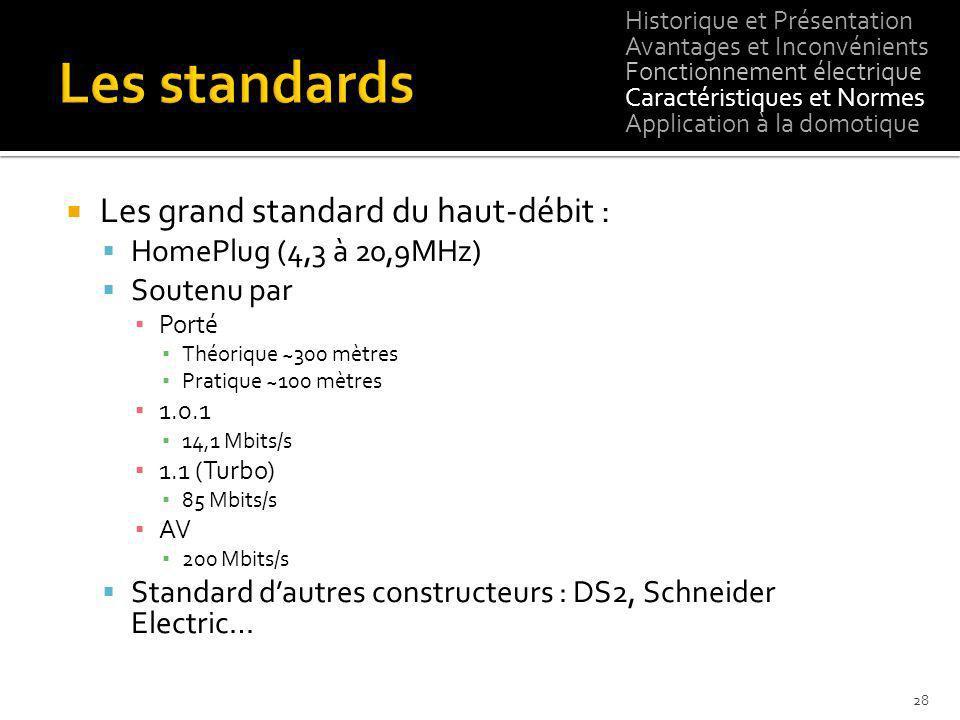 Les grand standard du haut-débit : HomePlug (4,3 à 20,9MHz) Soutenu par Porté Théorique ~300 mètres Pratique ~100 mètres 1.0.1 14,1 Mbits/s 1.1 (Turbo