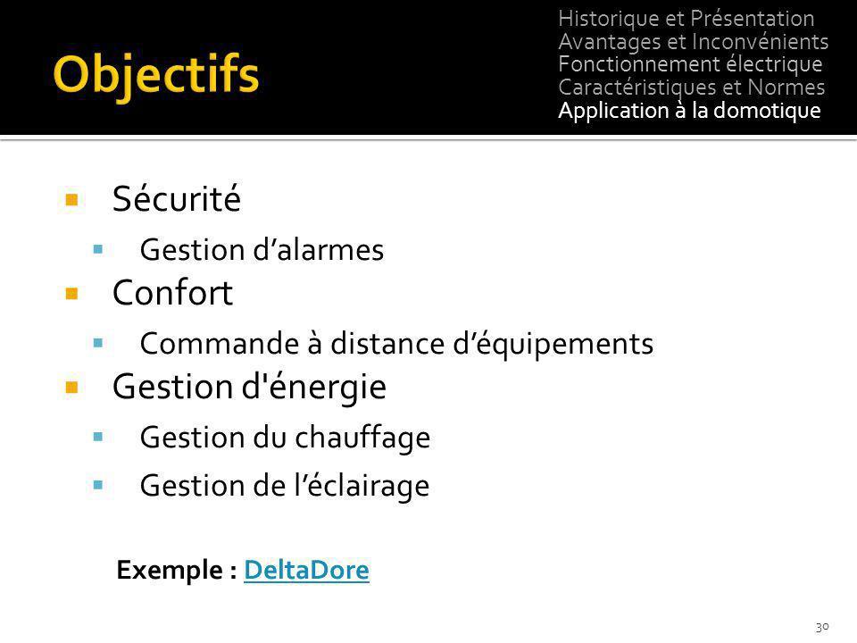 Sécurité Gestion dalarmes Confort Commande à distance déquipements Gestion d'énergie Gestion du chauffage Gestion de léclairage Exemple : DeltaDoreDel