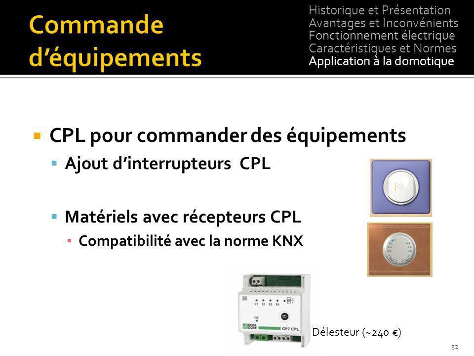 CPL pour commander des équipements Ajout dinterrupteurs CPL Matériels avec récepteurs CPL Compatibilité avec la norme KNX Délesteur (~240 ) 32 Histori