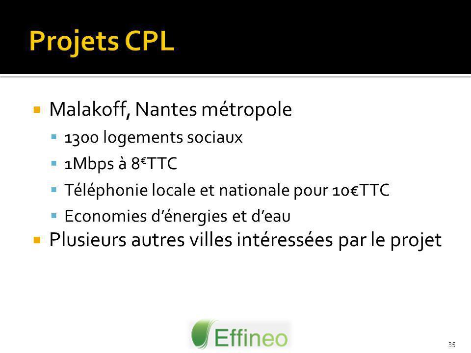 Malakoff, Nantes métropole 1300 logements sociaux 1Mbps à 8 TTC Téléphonie locale et nationale pour 10TTC Economies dénergies et deau Plusieurs autres