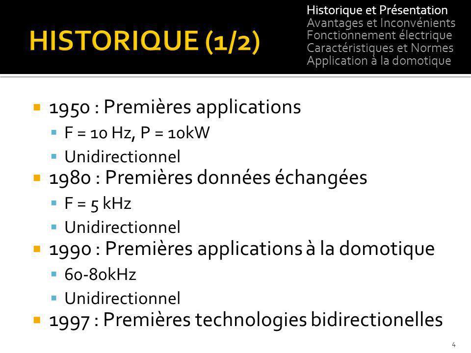 1950 : Premières applications F = 10 Hz, P = 10kW Unidirectionnel 1980 : Premières données échangées F = 5 kHz Unidirectionnel 1990 : Premières applic