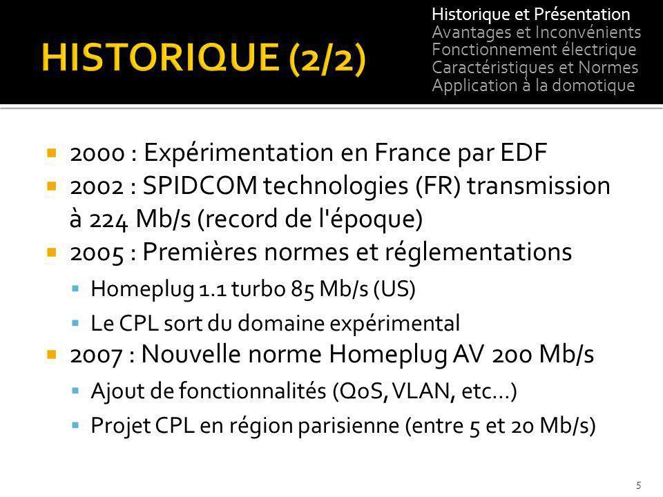 2000 : Expérimentation en France par EDF 2002 : SPIDCOM technologies (FR) transmission à 224 Mb/s (record de l'époque) 2005 : Premières normes et régl