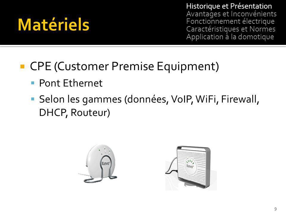 CPE (Customer Premise Equipment) Pont Ethernet Selon les gammes (données, VoIP, WiFi, Firewall, DHCP, Routeur) Historique et Présentation Avantages et
