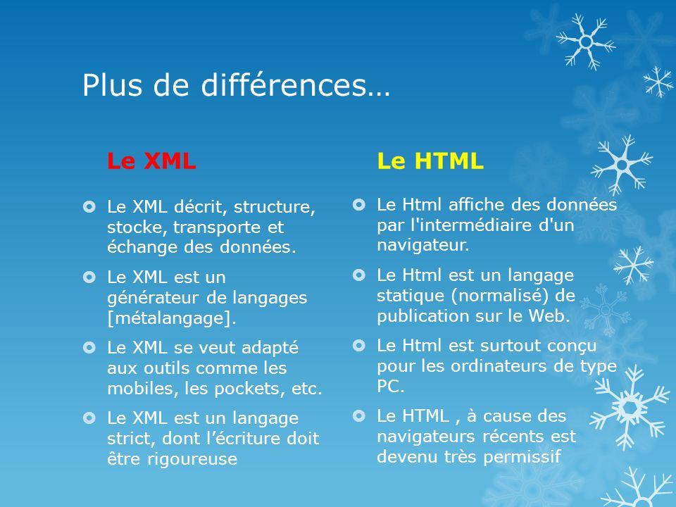 Plus de différences… Le XML Le XML décrit, structure, stocke, transporte et échange des données. Le XML est un générateur de langages [métalangage]. L