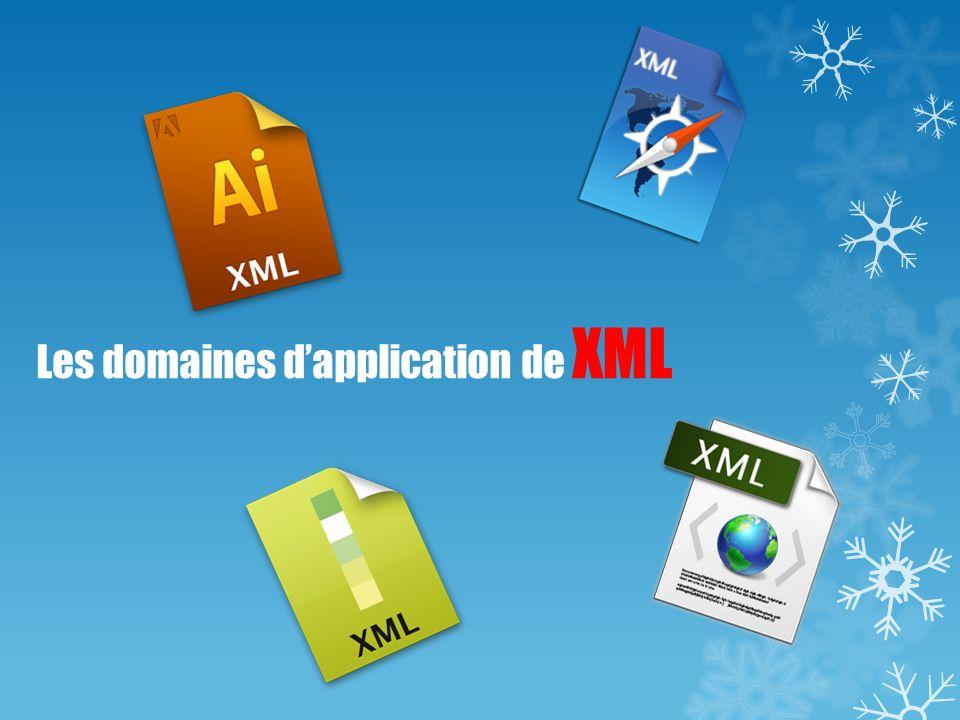 Les domaines dapplication de XML
