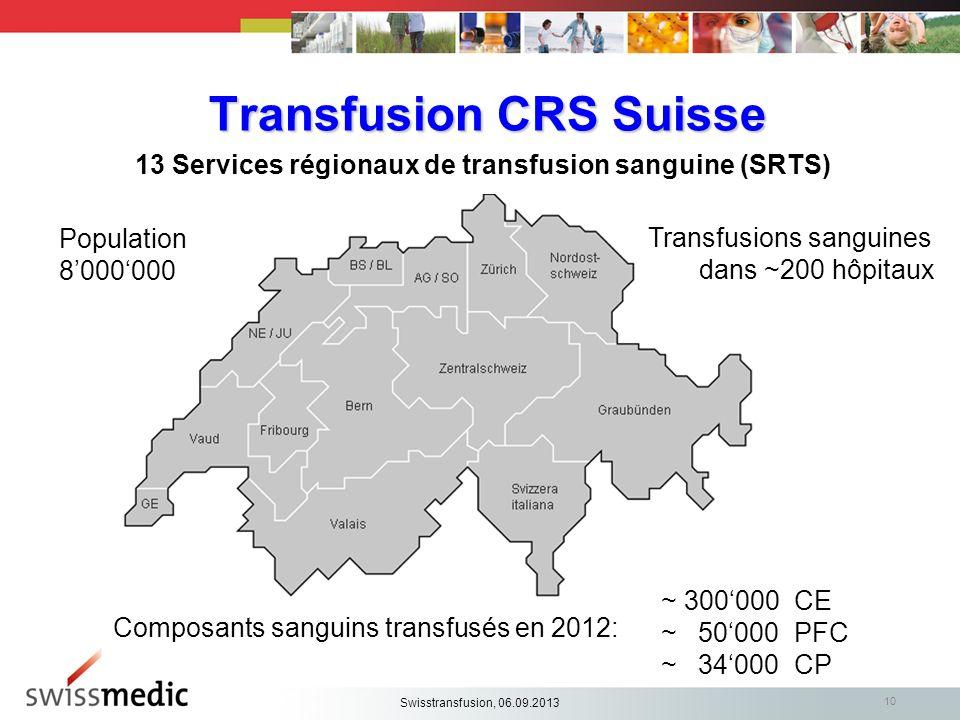 Transfusion CRS Suisse 13 Services régionaux de transfusion sanguine (SRTS) 10 Population 8000000 Transfusions sanguines dans ~200 hôpitaux ~ 300000 C
