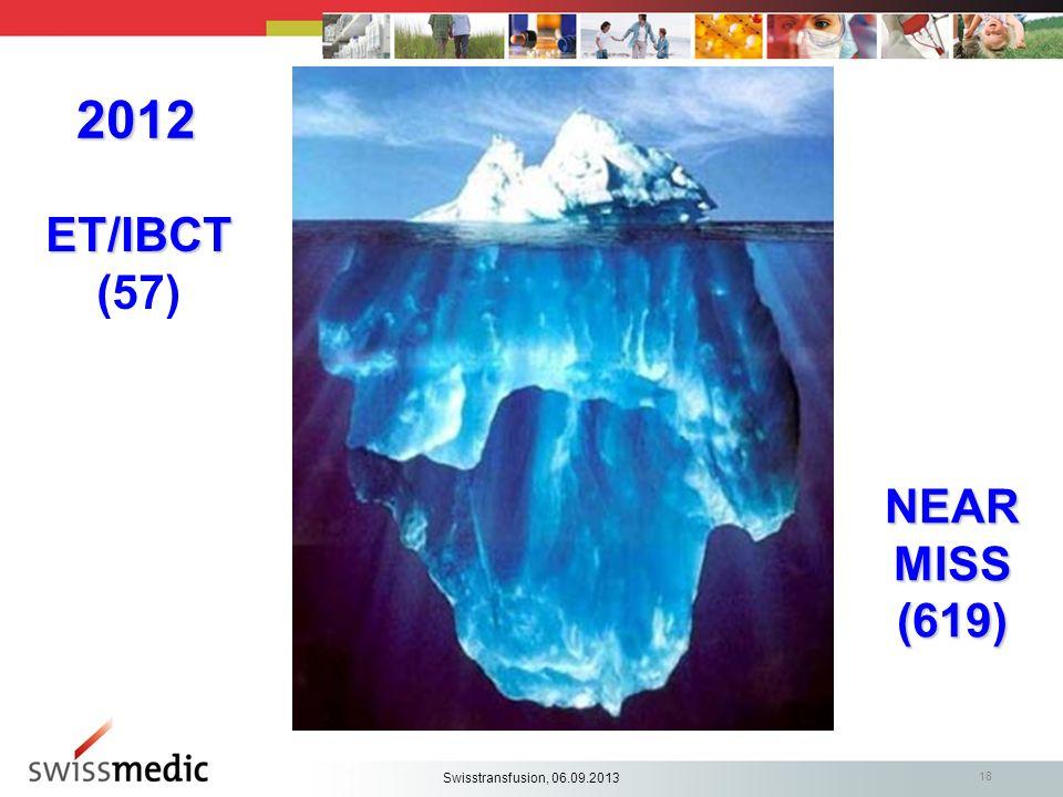 ET/IBCT ET/IBCT (57) NEAR MISS (619) 2012 18 Swisstransfusion, 06.09.2013