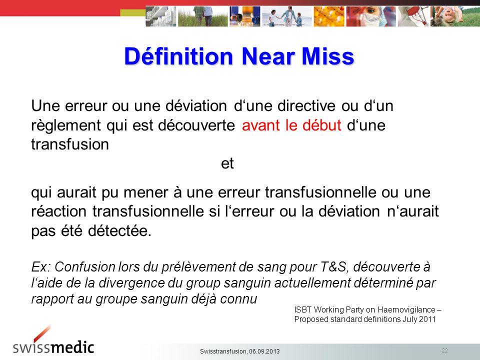 Définition Near Miss ISBT Working Party on Haemovigilance – Proposed standard definitions July 2011 Une erreur ou une déviation dune directive ou dun