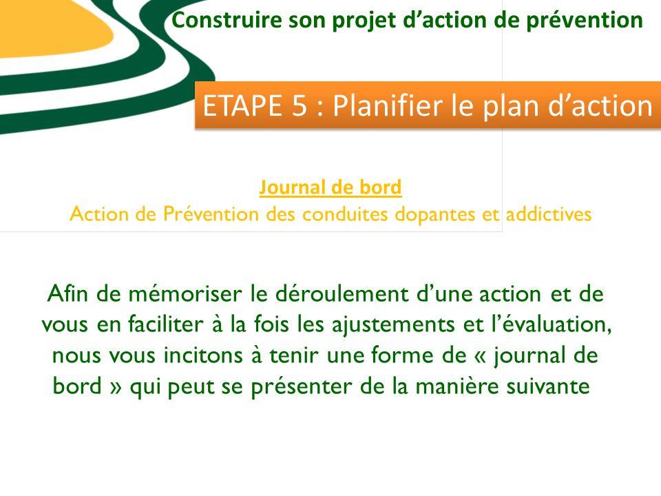 ETAPE 5 : Planifier le plan daction Journal de bord Action de Prévention des conduites dopantes et addictives Afin de mémoriser le déroulement dune action et de vous en faciliter à la fois les ajustements et lévaluation, nous vous incitons à tenir une forme de « journal de bord » qui peut se présenter de la manière suivante