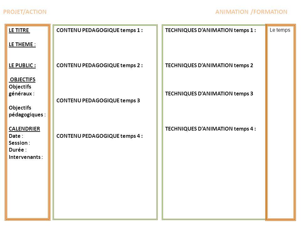 LE TITRE LE THEME : LE PUBLIC : OBJECTIFS Objectifs généraux : Objectifs pédagogiques : CALENDRIER Date : Session : Durée : Intervenants : CONTENU PEDAGOGIQUE temps 1 : CONTENU PEDAGOGIQUE temps 2 : CONTENU PEDAGOGIQUE temps 3 CONTENU PEDAGOGIQUE temps 4 : TECHNIQUES DANIMATION temps 1 : TECHNIQUES DANIMATION temps 2 TECHNIQUES DANIMATION temps 3 TECHNIQUES DANIMATION temps 4 : Le temps PROJET/ACTION ANIMATION /FORMATION