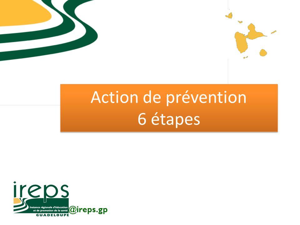 @ireps.gp Action de prévention 6 étapes Action de prévention 6 étapes