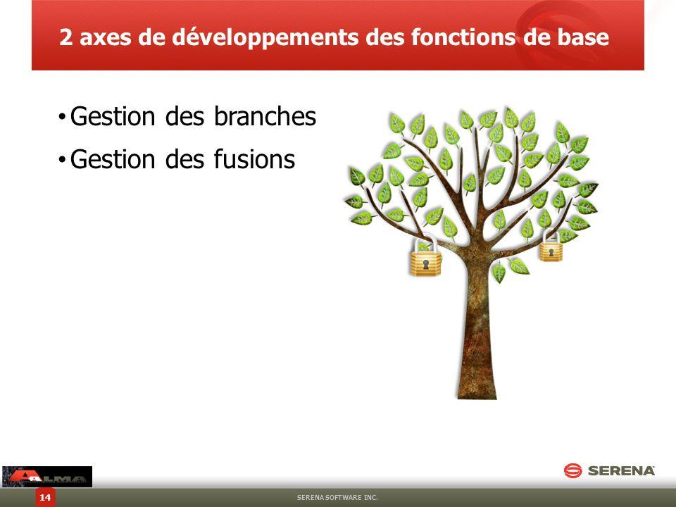 2 axes de développements des fonctions de base Gestion des branches Gestion des fusions SERENA SOFTWARE INC. 14