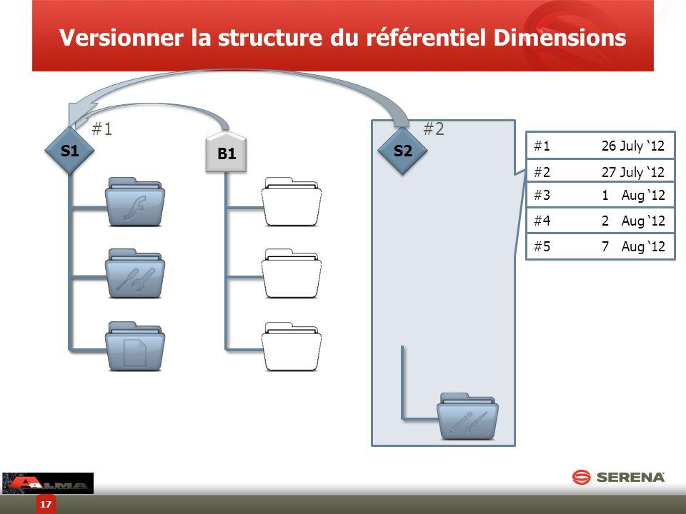 Versionner la structure du référentiel Dimensions 17 B1 S1S2 #2 #126 July 12 #227 July 12 #31 Aug 12 #42 Aug 12 #57 Aug 12 #1
