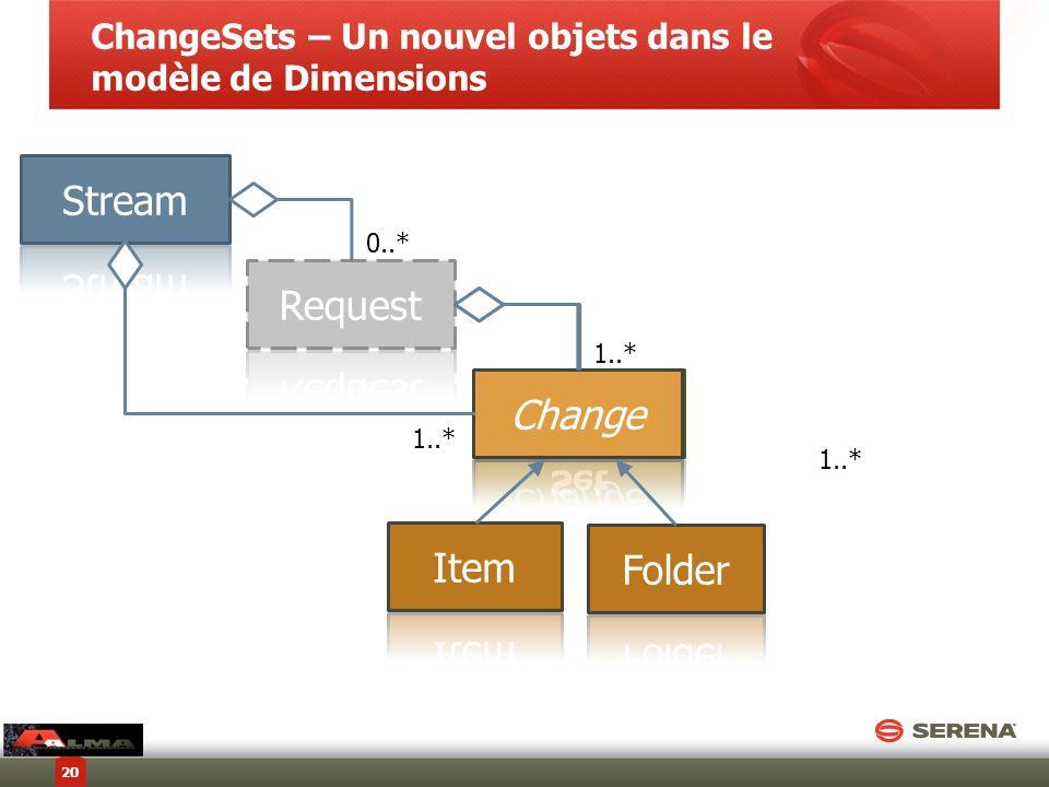 ChangeSets – Un nouvel objets dans le modèle de Dimensions 20 0..* 1..*