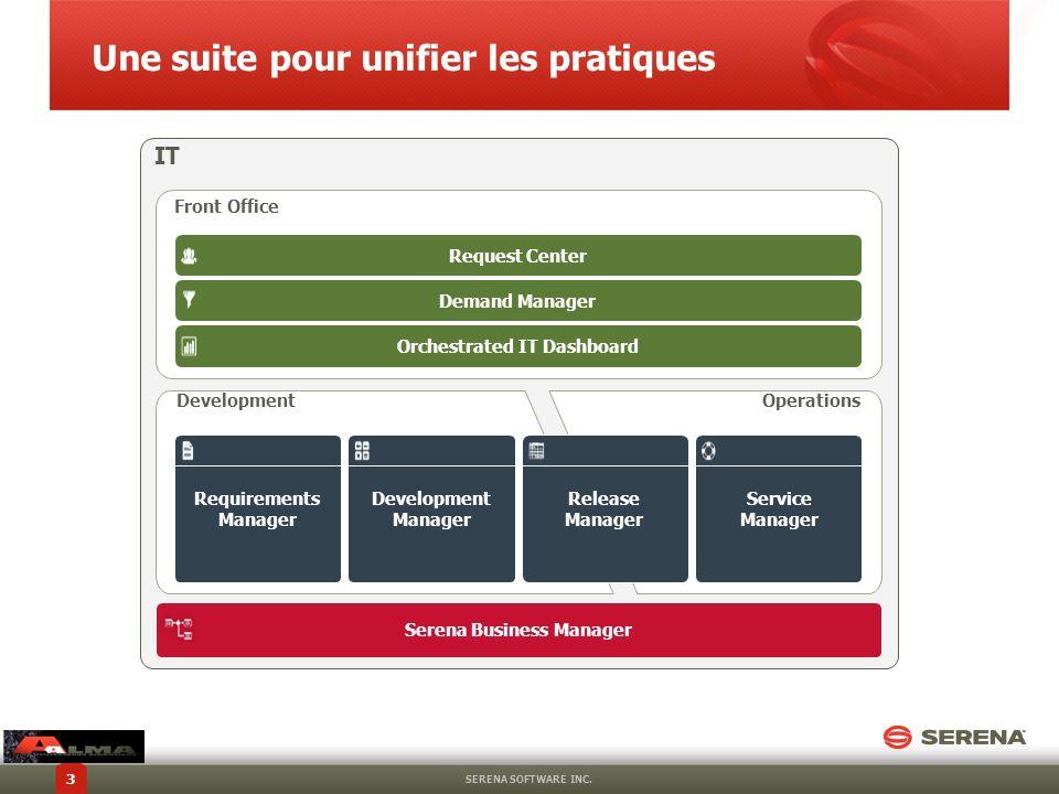 Une suite pour unifier les pratiques SERENA SOFTWARE INC. 3 IT DevelopmentOperations Requirements Manager Development Manager Release Manager Service