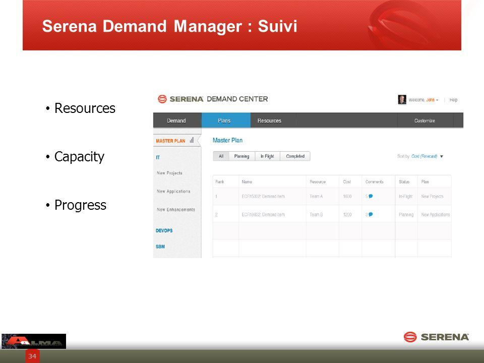 Serena Demand Manager : Suivi Resources Capacity Progress 34